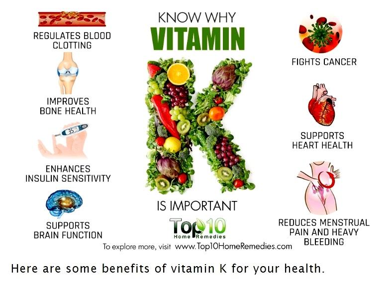CFC - Vitamin K